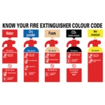 Know Your Fire Extinguisher 30x50cm Sign