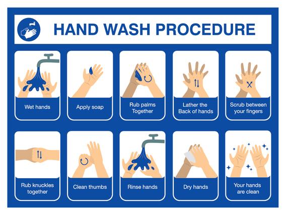 Covid Sign Hand Washing A3 400micron PVC